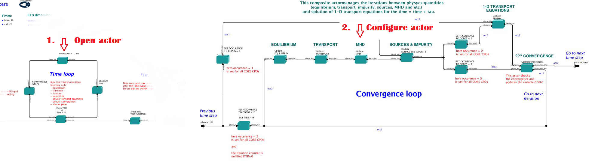 3  Core Transport Simulator (ETS) — EUROfusion Integrated